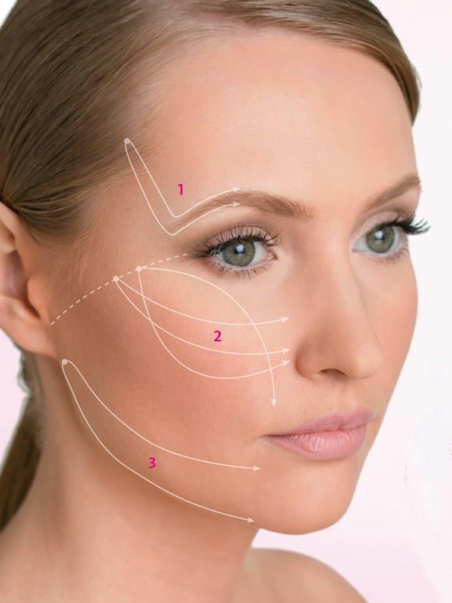 chirurgie estehtique visage